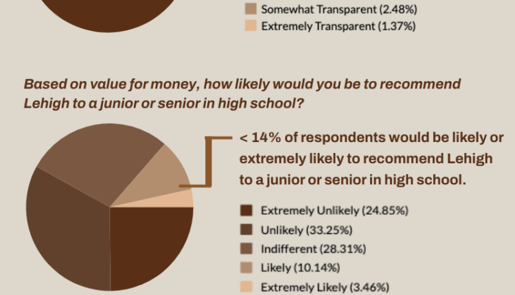 Tuition-Survey.png